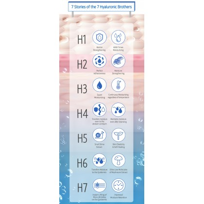 [SOMEBYMI] H7 Hydro Max Cream 50ml (Hyaluronic Acid Hepta System)